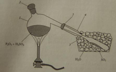 Получение серного ангидрида и олеума