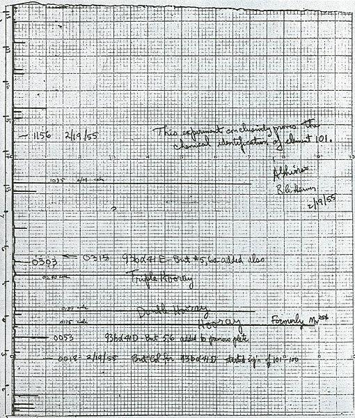 Оригинальная диаграмма, на которой зафиксированы спонтанные деления ядер, послужившие доказательством открытия менделевия