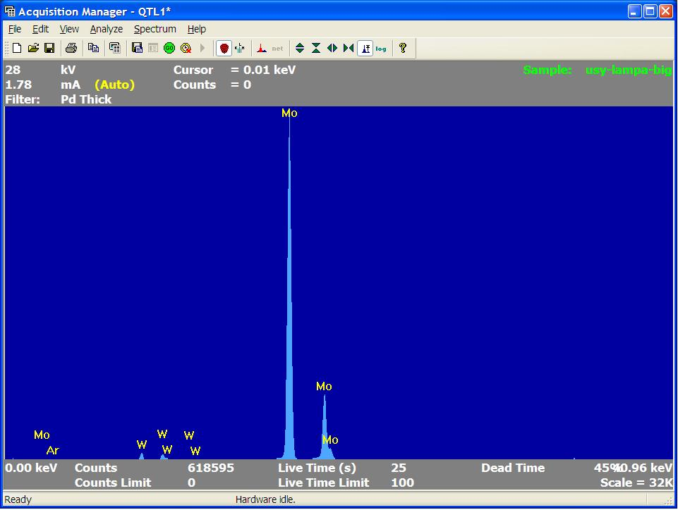 Результаты анализа проволочек, которые поддерживают спираль лампы накаливания
