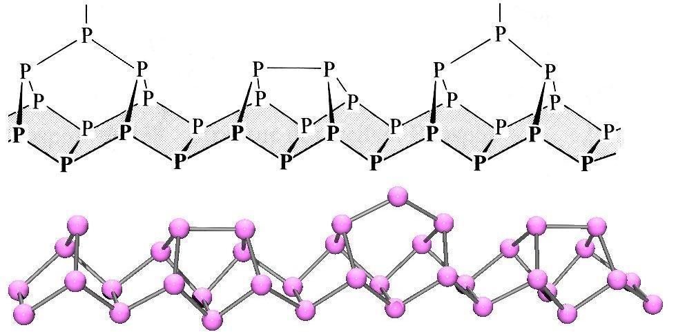 Фрагмент структуры фиолетового фосфора