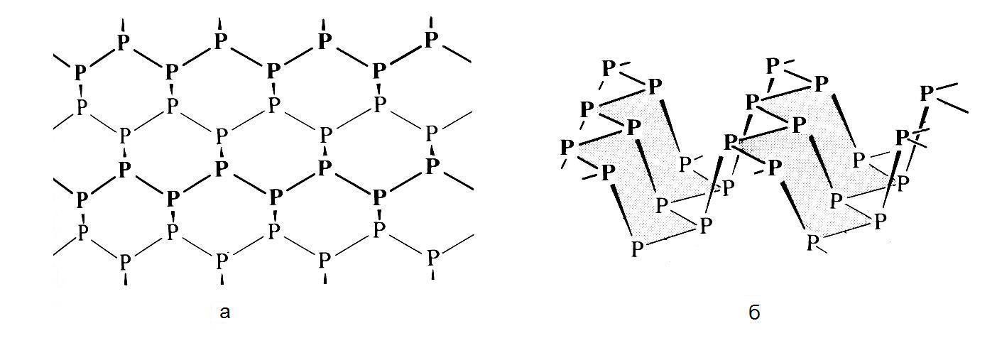 Фрагмент структуры атомного слоя черного фосфора