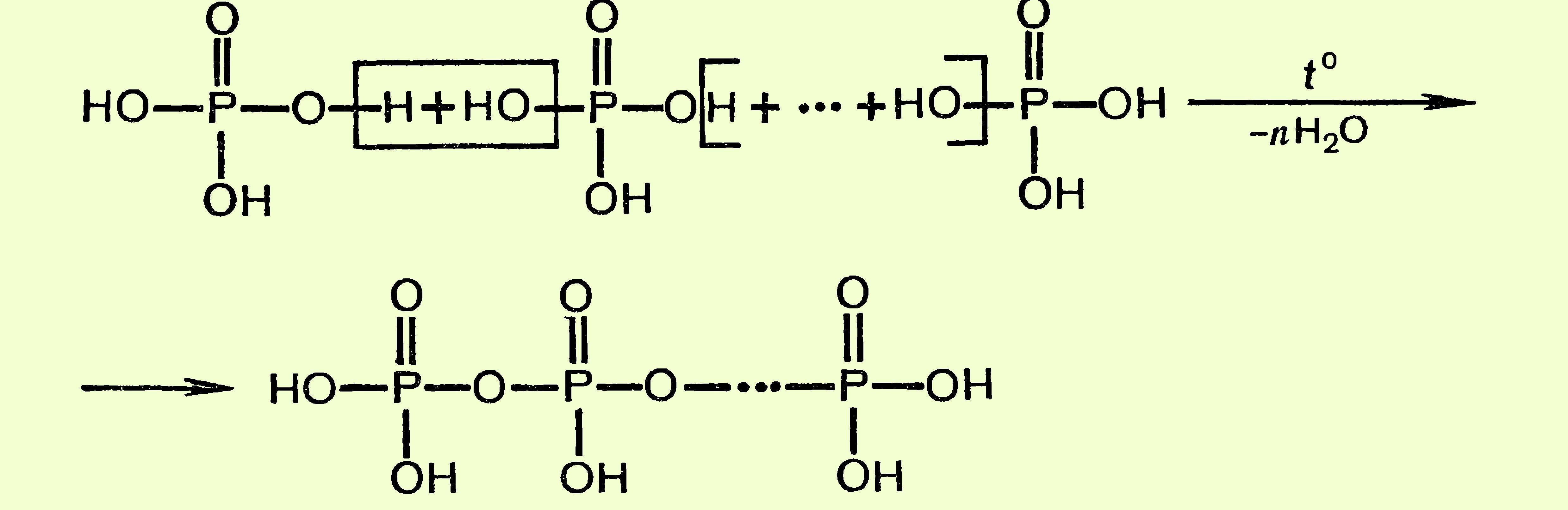 Конденсация фосфорной кислоты. Condensation of phosphoric acid