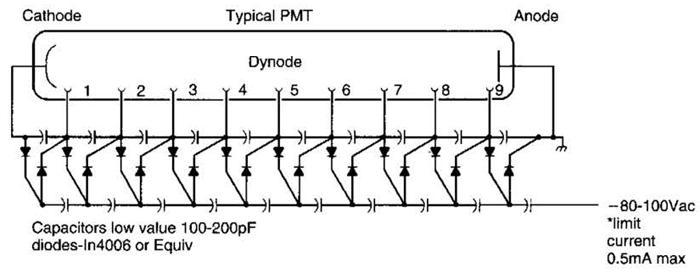 Блок детектирования спектрометра СП-4. Detection unit of SP-4 spectrometer