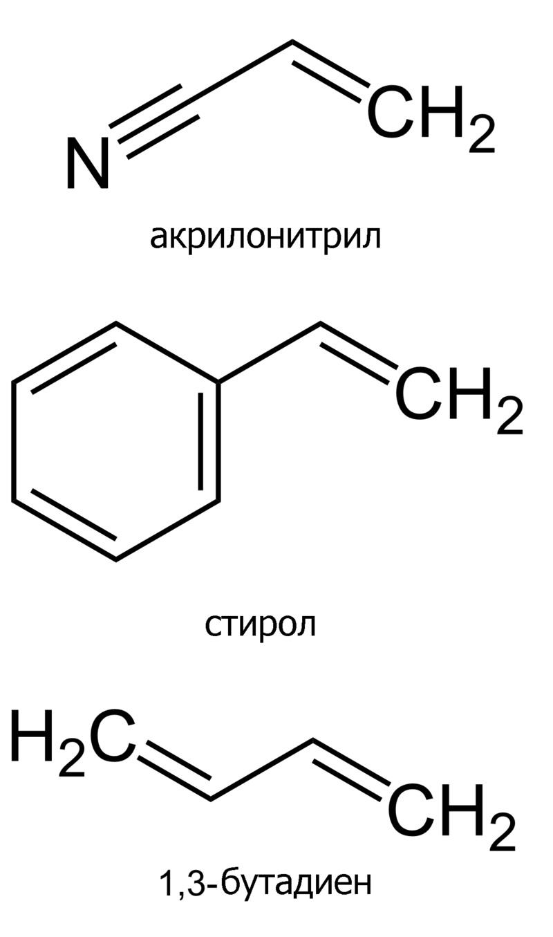 Мономеры - АБС-пластик (акрилонитрилбутадиенстирол). Monomers - acrylonitrile butadiene styrene (ABS)