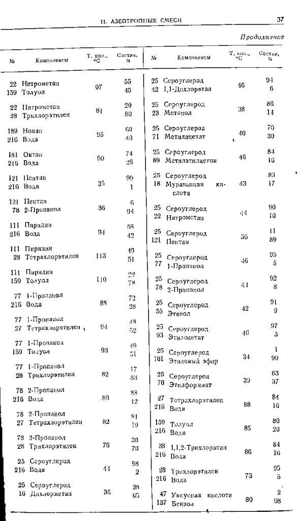 Гордон А., Форд Р. Спутник химика. Физико-химические свойства, методики, библиография