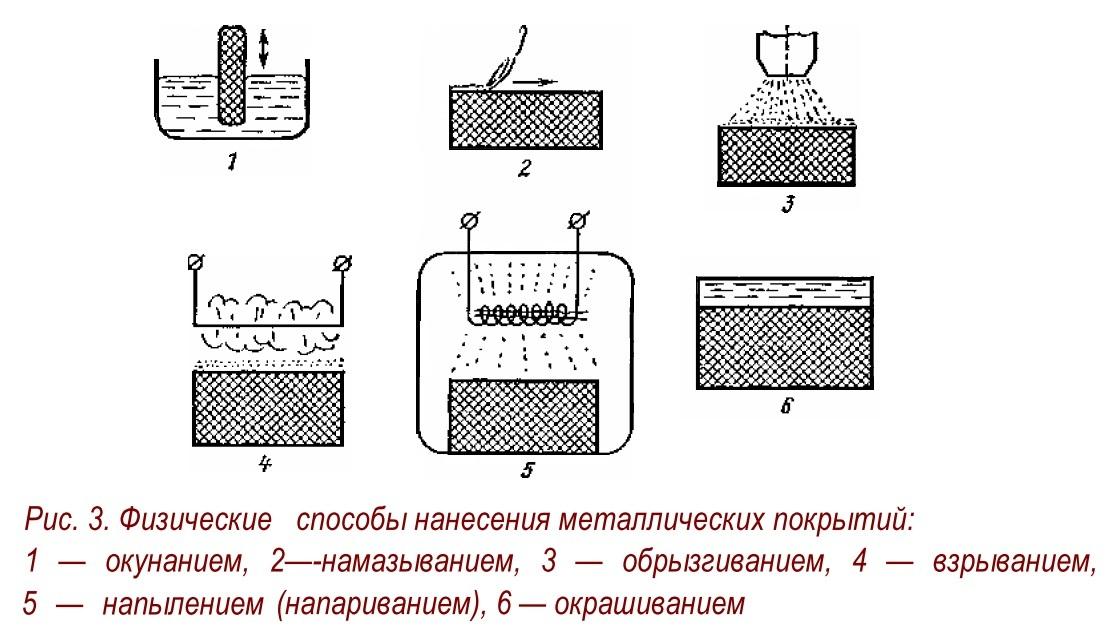 ЭМ-6, ЭМ-9, ЭМ-10, ЭМ-12,