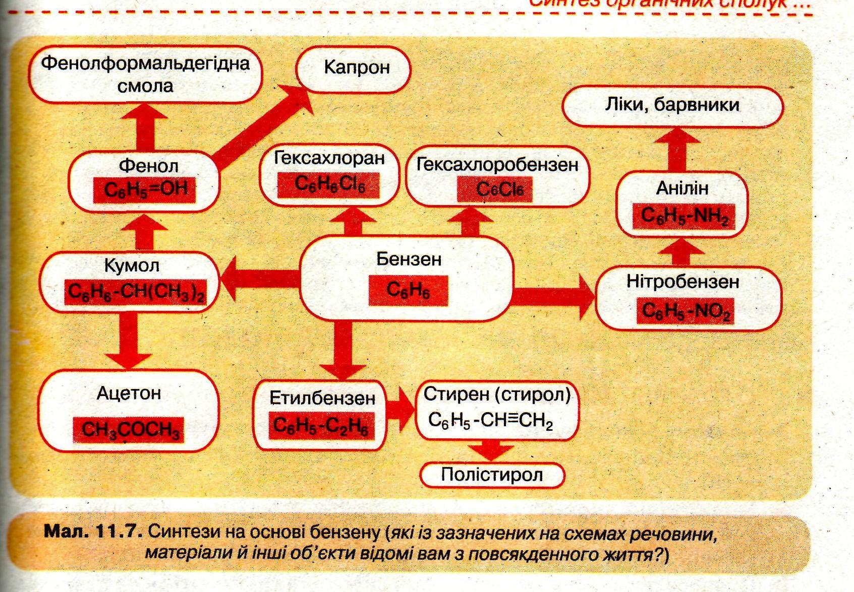 Г.А. Лашевська, А.А. Лашевська Хімія. 11 клас