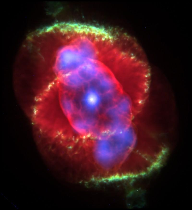 Туманность Кошачий глаз