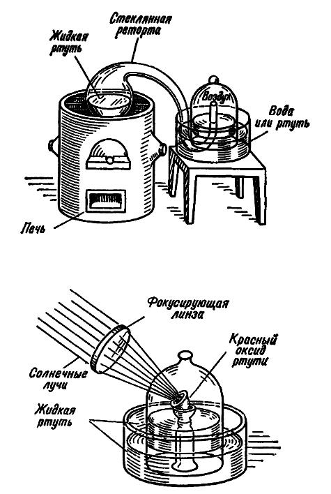 Краткая история химии. Развитие идей и представлений в химии - Айзек Азимов
