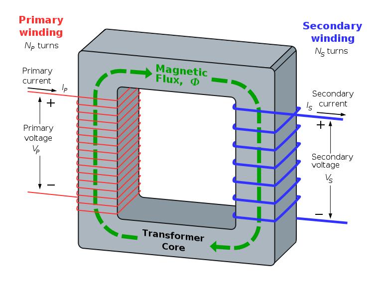 Трансформатор (схема)