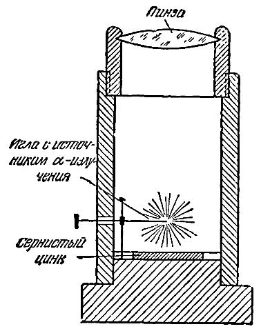 Спинтарископ