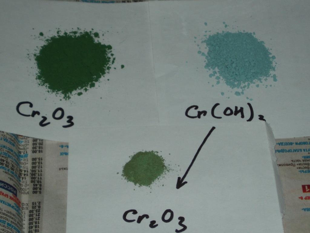 Получение гидроксида хрома (III)