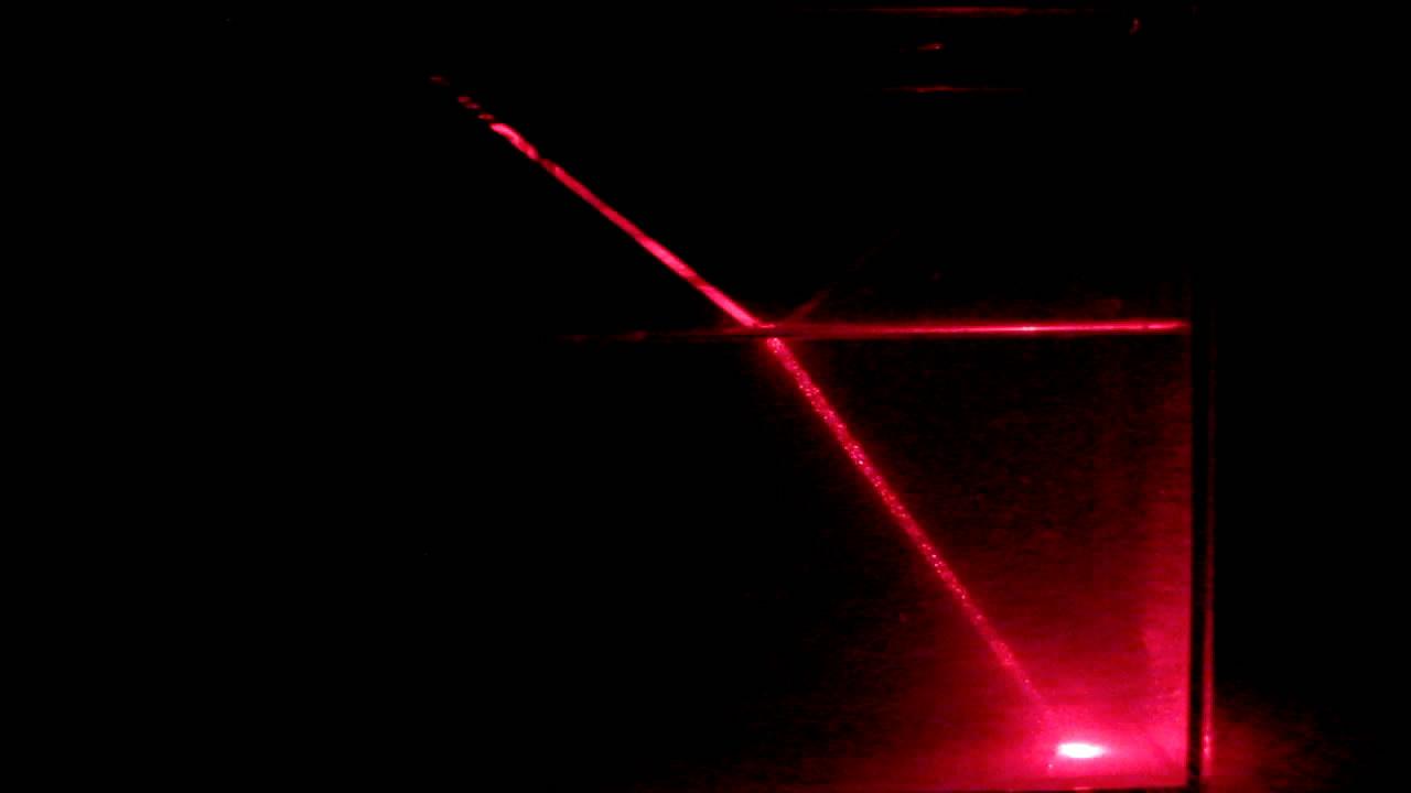 Преломление света (демонстрация с использованием лазера, дыма и коллоидного раствора). How to Visualize Refraction of Light using: Laser, Smoke and Sol (Colloid)