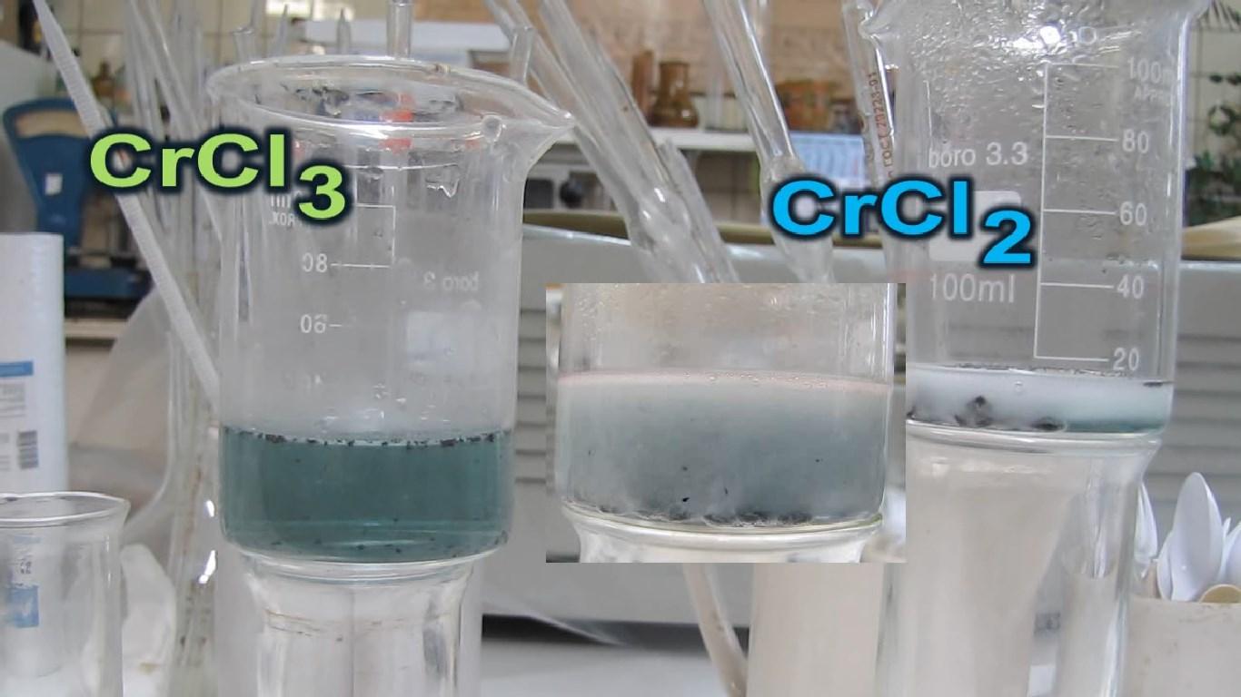 Окисление Cr(II) до Cr(III) кислородом воздуха. Oxidation of Cr(II) to Cr(III) by oxygen