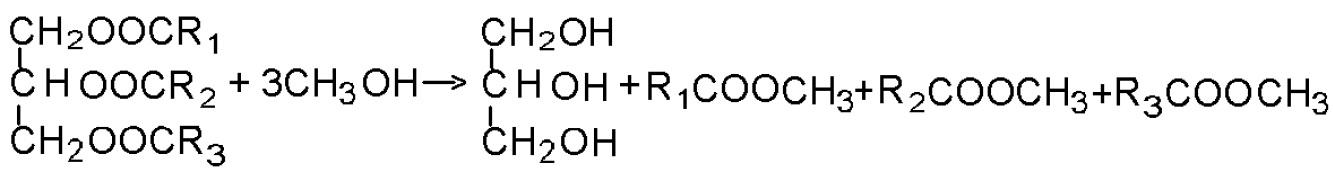 Получение биодизеля