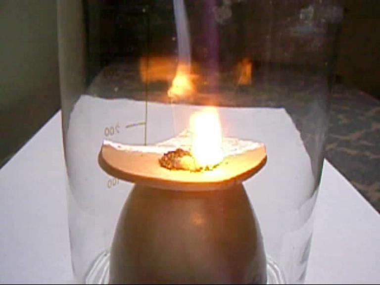 Взаимодействие иода с белым фосфором