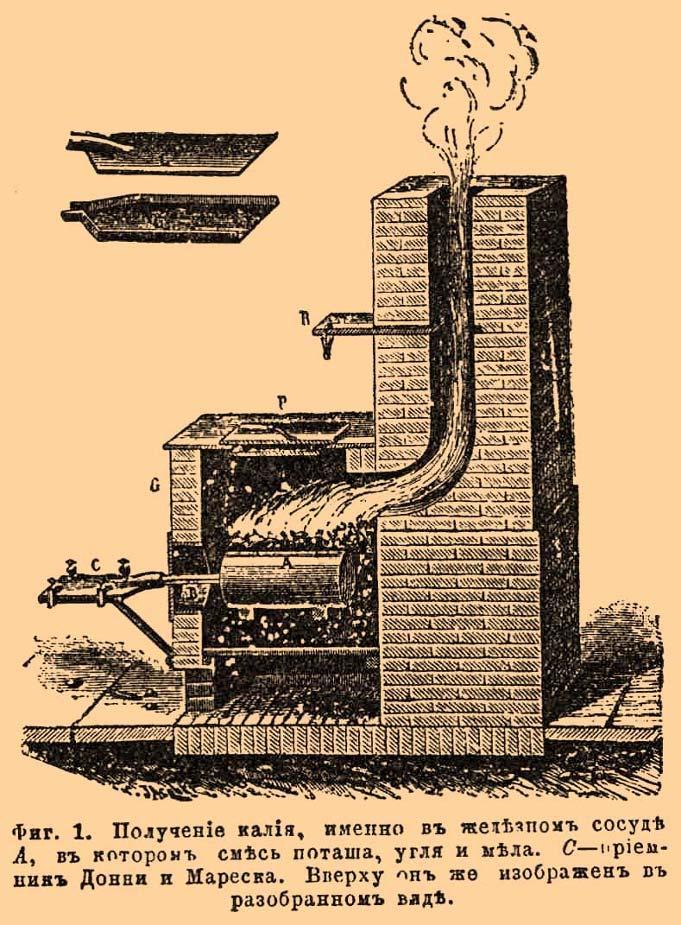 Получение калия (иллюстрация из энциклопедического словаря Брокгауза и Ефрона)