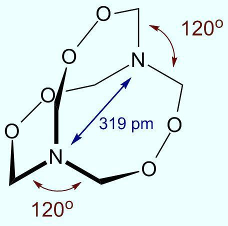 ГМТД (гексаметилентрипероксиддиамин)