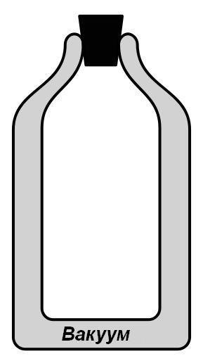Схема сосуда Дьюара