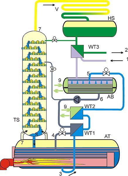 Схема абсорбционного холодильника