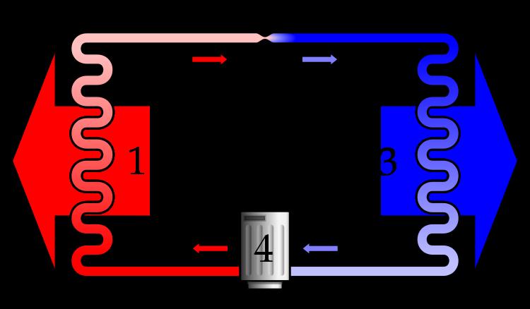 Схема работы компрессионного холодильника