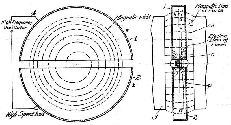 Схема циклотрона из патента, выданного Лоуренсу