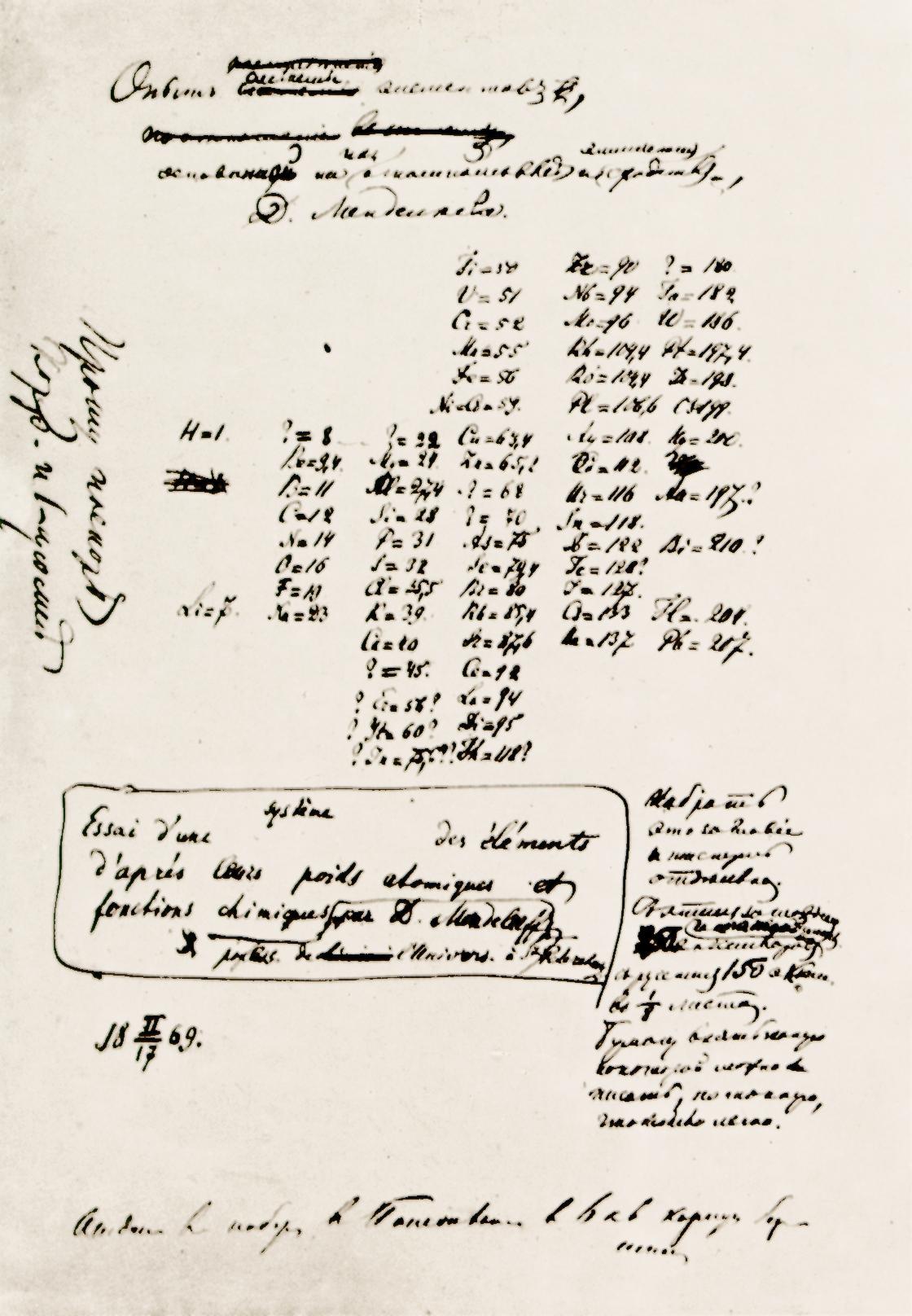 Периодический закон (рукопись, 18 февраля 1869 года)