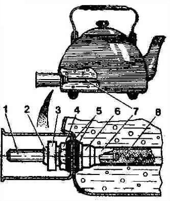 Распространенная в советские времена конструкция электрочайника