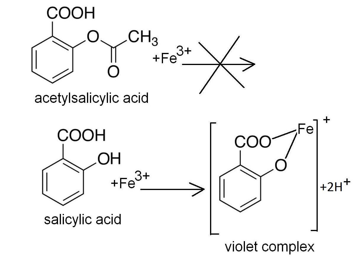 Качественная реакция на салициловую кислоту