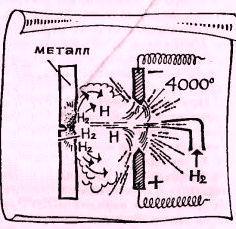 Атомарный водород