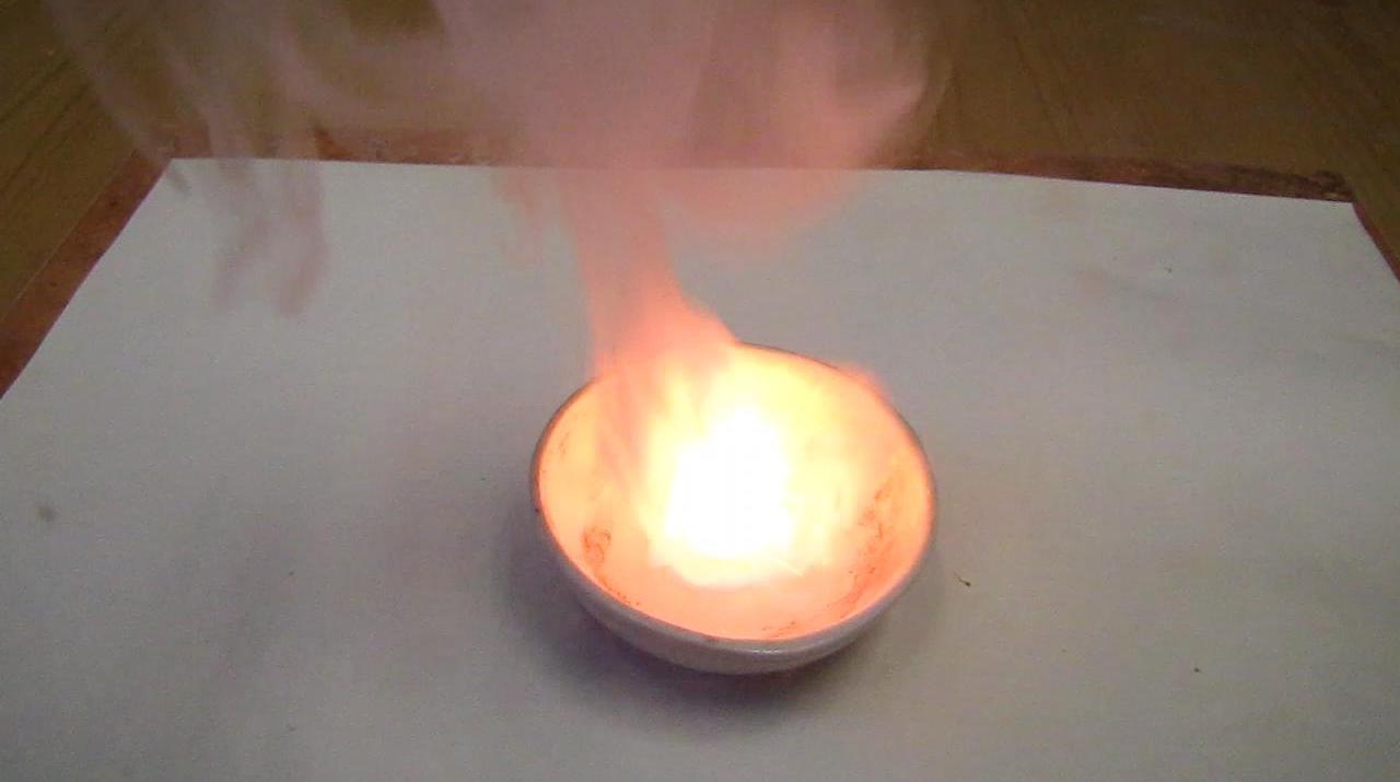 Калий и концентрированная соляная кислота