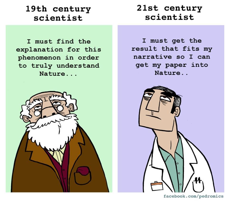 Science - Наука