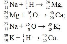 Шутят... химики! Chemists joke!