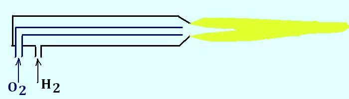 Водородно-кислородная горелка (принципиальная схема)