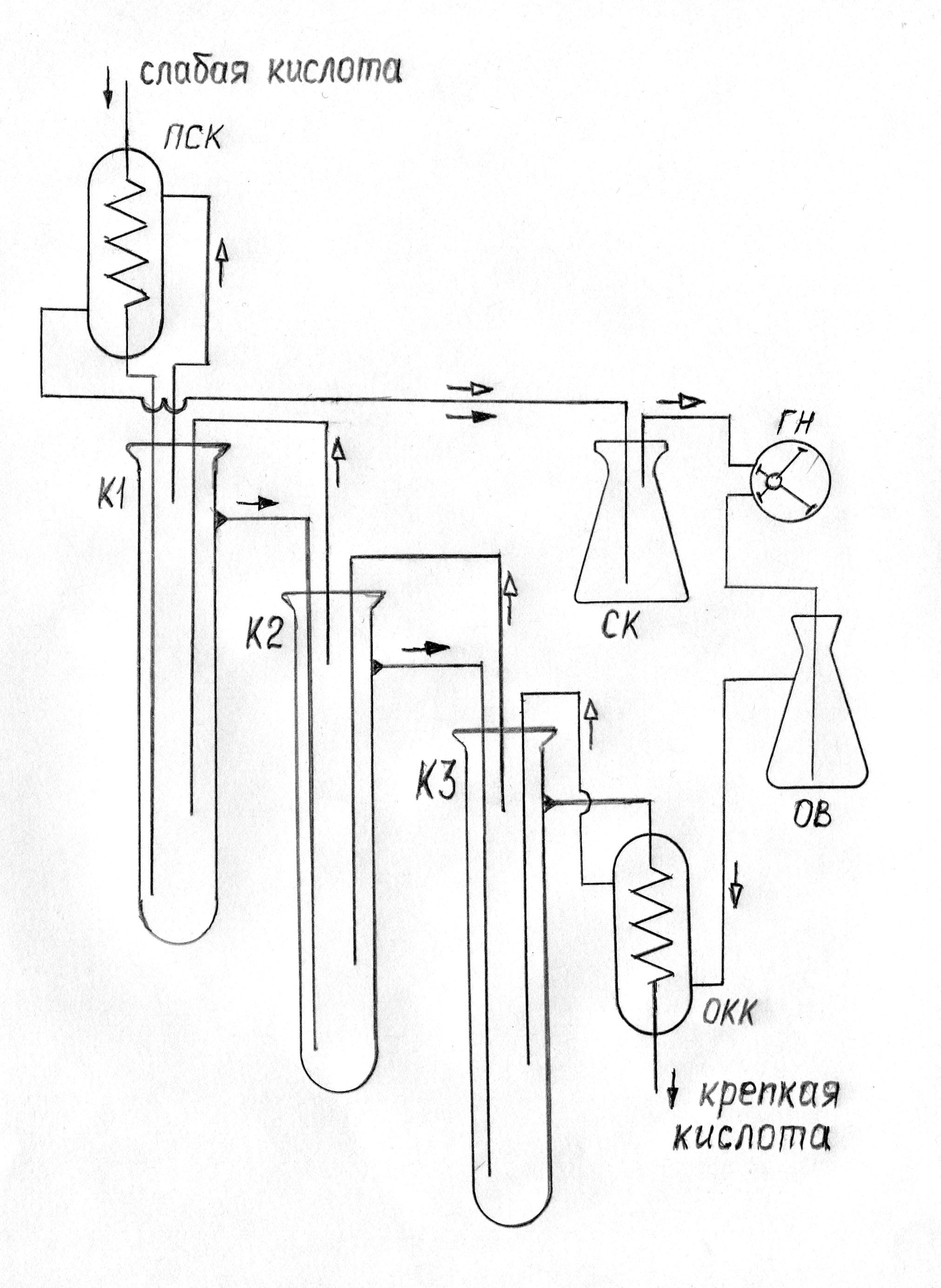 Схема концентратора с регенерацией тепла