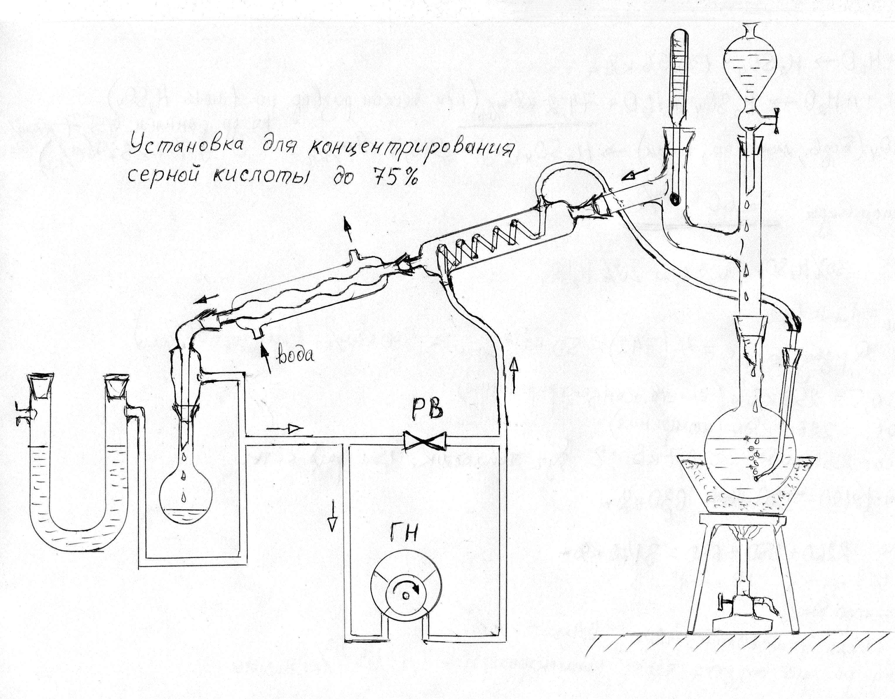 амкнутая (циркуляционная) установка для концентрирования