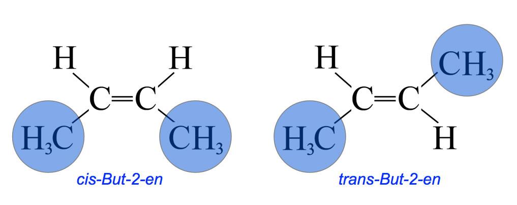 Цис-транс изомерия. Cis-trans isomerism