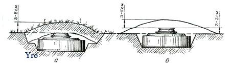 Установка противотанковой мины ТМ-62 (установка минного поля). Mining, minefield laying (soviet anti-tank blast mine ТМ-62)