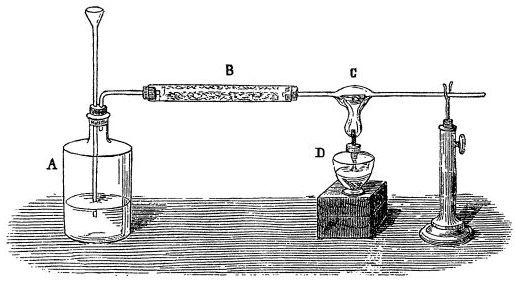 Получение пирофорного железа