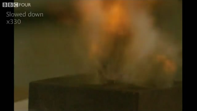 Получение и взрыв нитроглицерина