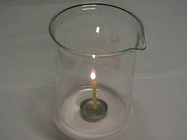 Горение свечи в хлоре