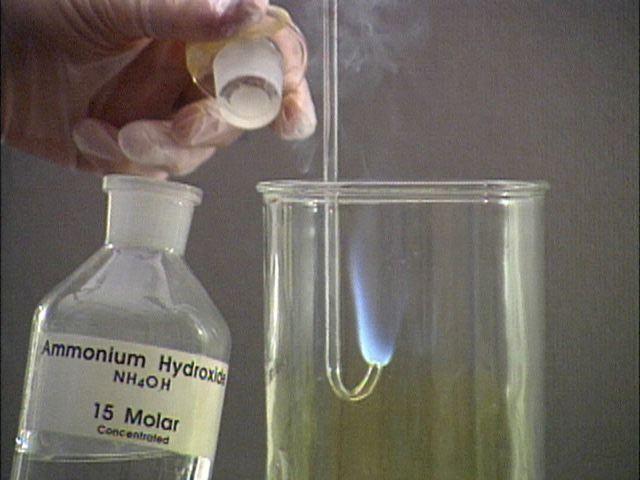 Горение водорода в хлоре