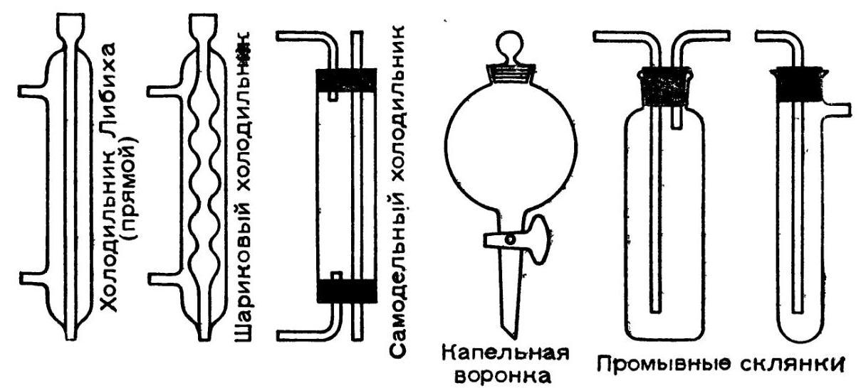 Химическая посуда специального назначения