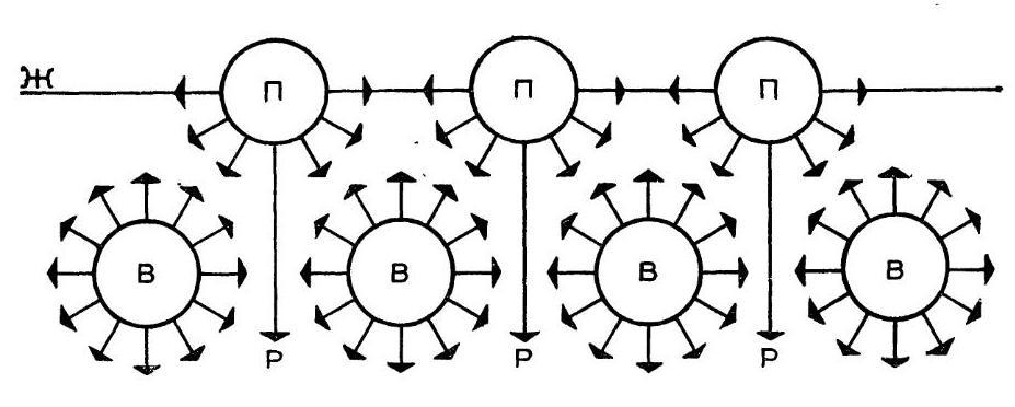 Эмульсия и пена