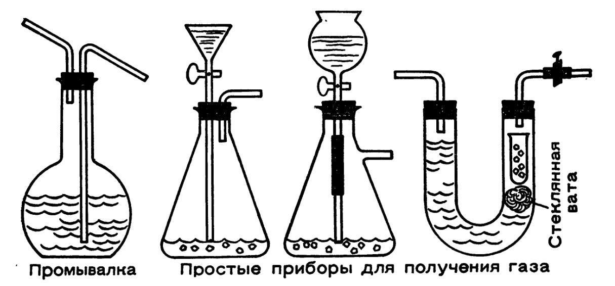 Приборы для получения газов