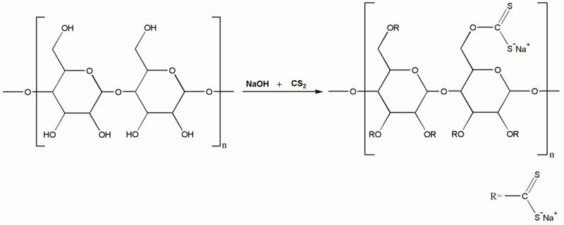 Реакция получения ксантогената целлюлозы из целлюлозы, едкого натра и сероуглерода