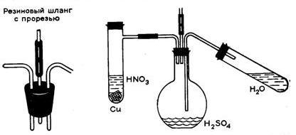 Получение серной кислоты