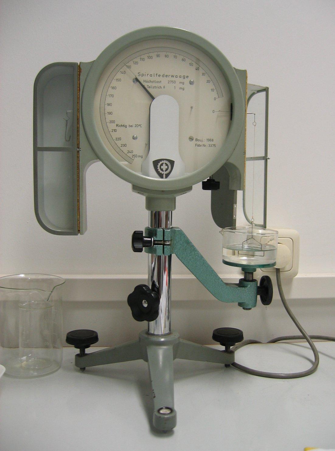 Измерение поверхностного напряжения