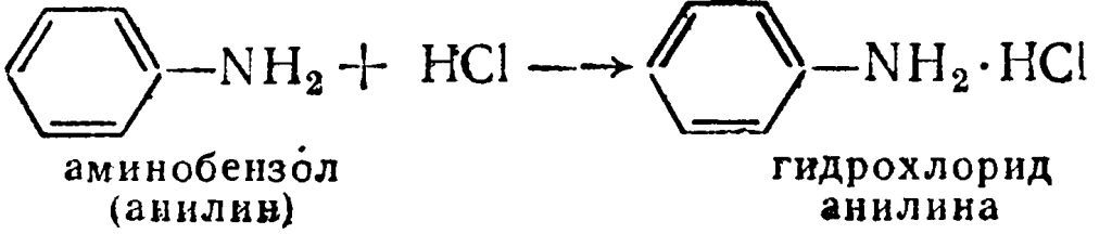 Получение гидрохлорида анилина