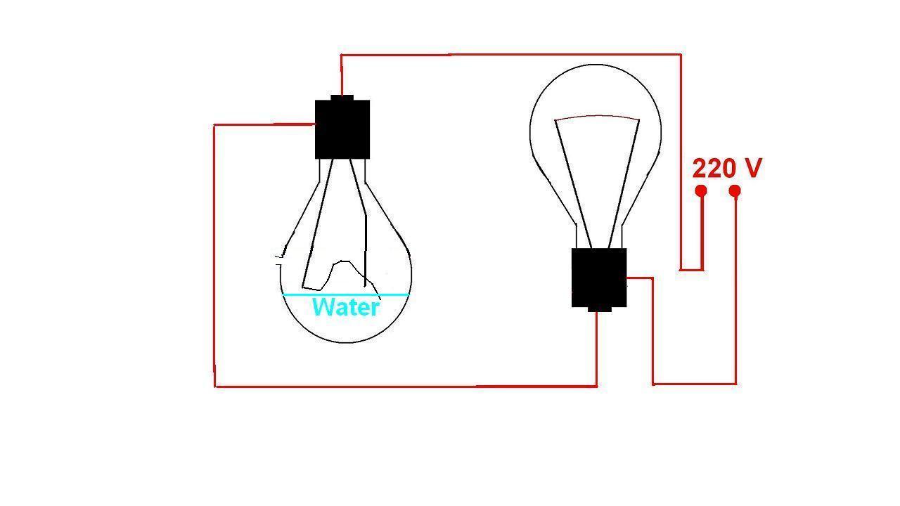 Что будет, если наполнить лампу накаливания (220 В) водой? Incandescent light bulb (220V) filled with water